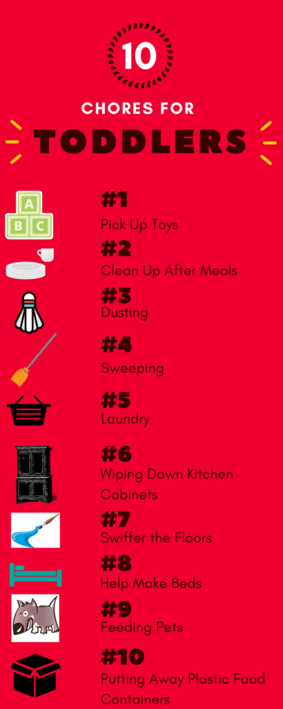 chore list for toddlers infographic